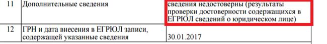 Внесение записи о недостоверности юридического адреса в ЕГРЮЛ
